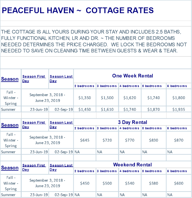 Cottage Rates 2019